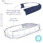 The Sleep Tight Baby Bed passes overnight sleep aspects of BSEN :1466 the safety of a carry cot due to its firm side walls